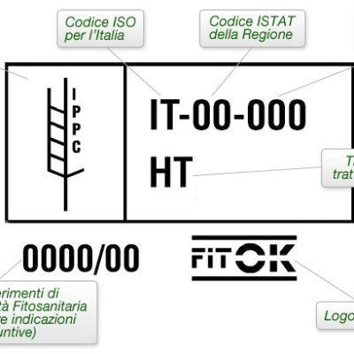 Come leggere il Marchio per il materiale trattato termicamente (HT)